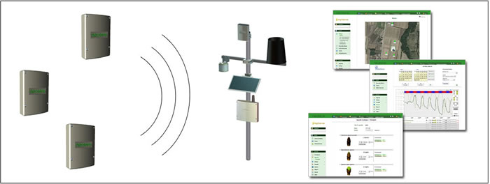 WIRELESS MONITORING SYSTEMS FOR AGRICULTURE